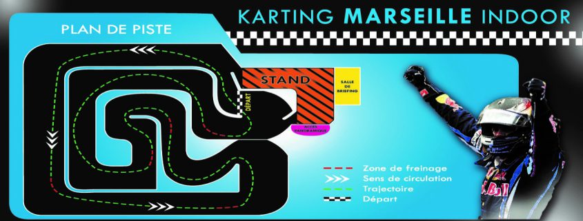 Circuit Karting Marseille 2019